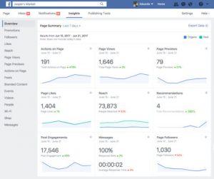 فيسبوك تقدم إحصائيات جديدة للمعلنين ومدراء الصفحات