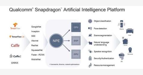 كوالكوم تكشف عن معالجات Snapdragon 700 تركز على الذكاء الاصطناعي